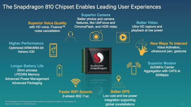 Qualcomm's Snapdragon 810 SoC overheating