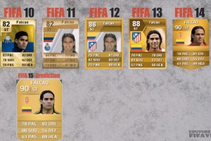 Radamel Falcao FIFA 15 ratings before Man City offer
