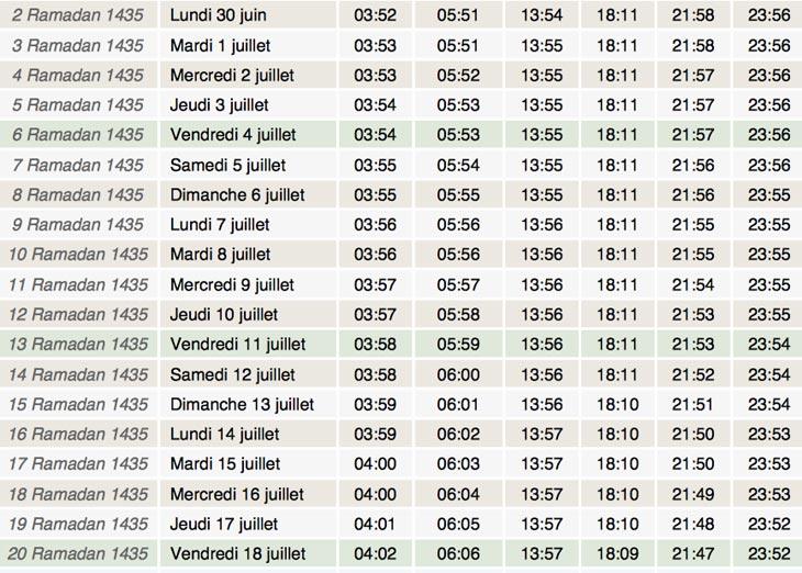 Ramadan 2014/1435 prayer times by app, PDF – Product Reviews Net