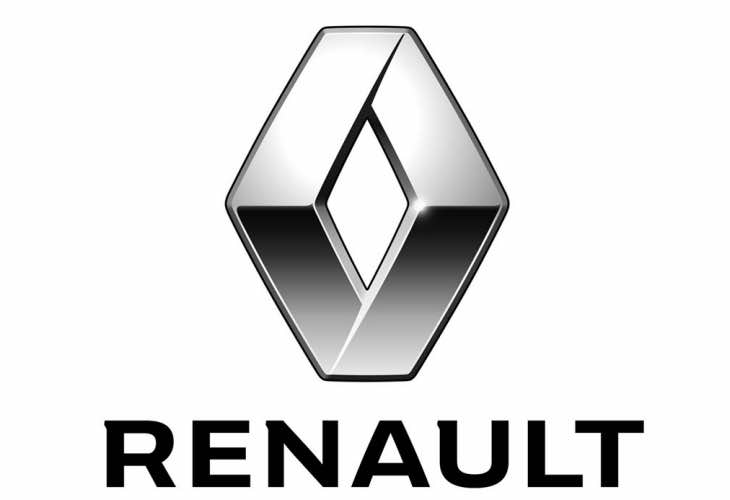 Renault stock price