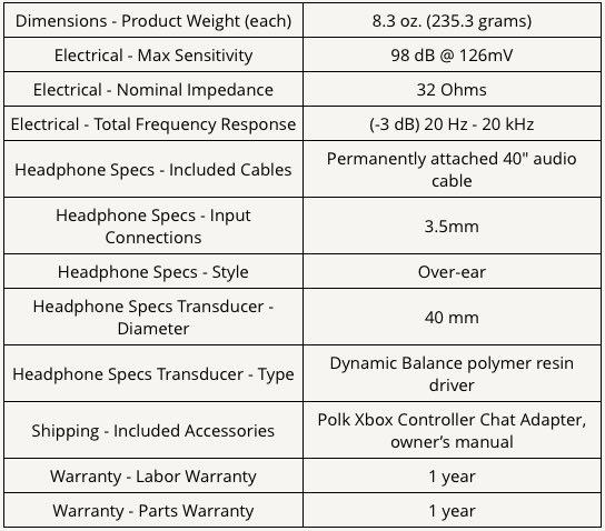Review of Polk Striker ZX Headset