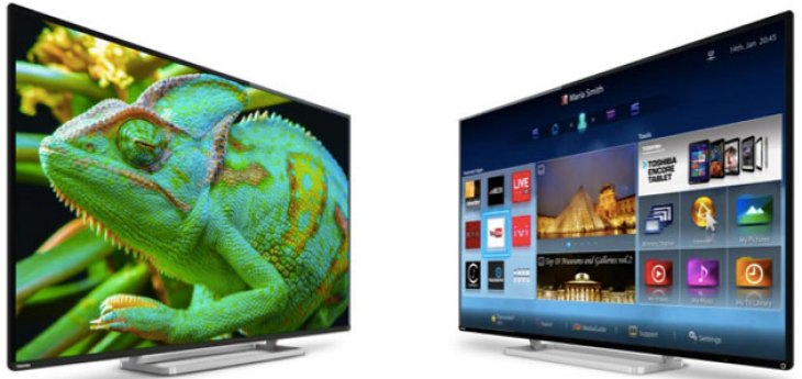 Roadmap for Toshiba LED HDTV