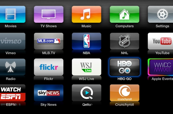 The Apple TV interface is a dream to use