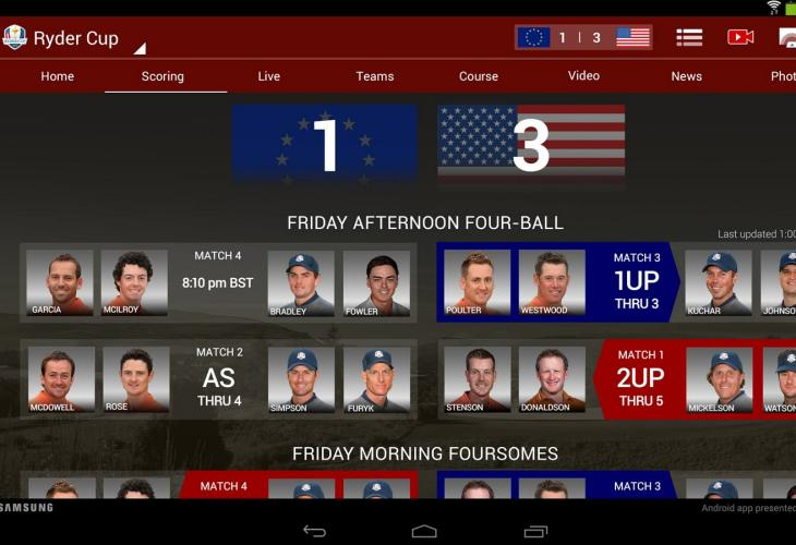 Ryder Cup 2014 standings in Android