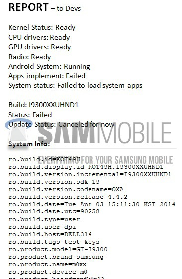 Samsung Galaxy S3 Android 4.4.2 update