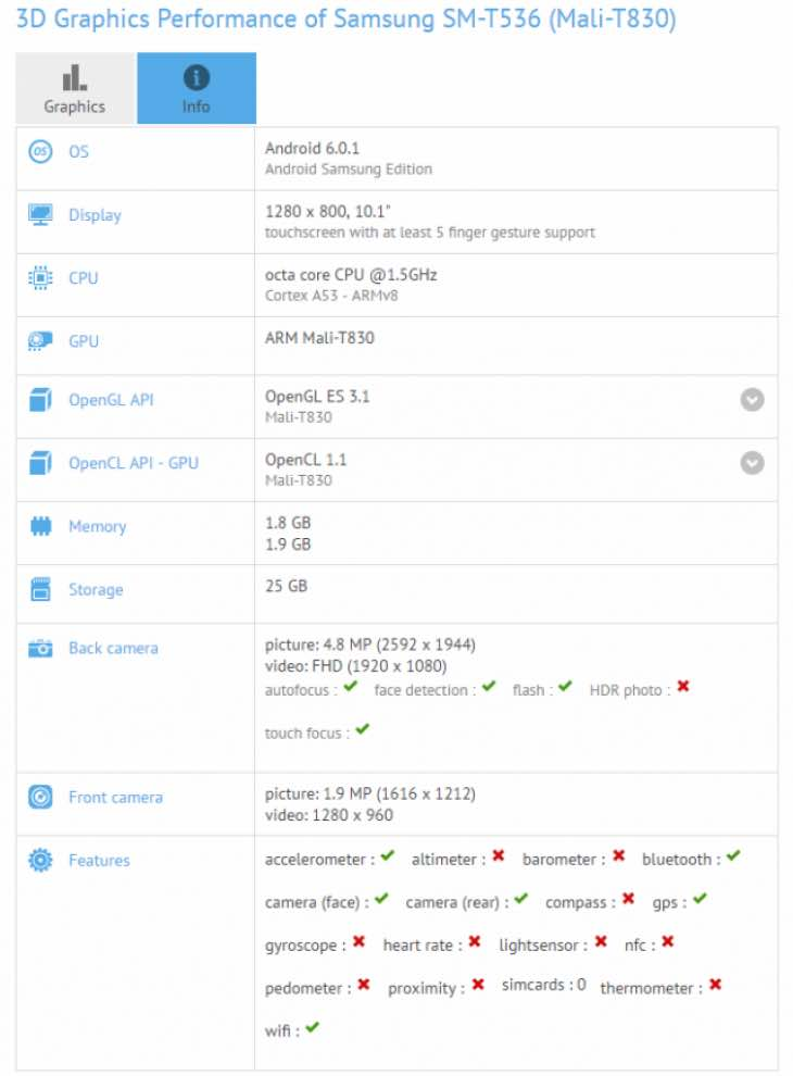 Samsung Galaxy Tab 4 Advanced specs