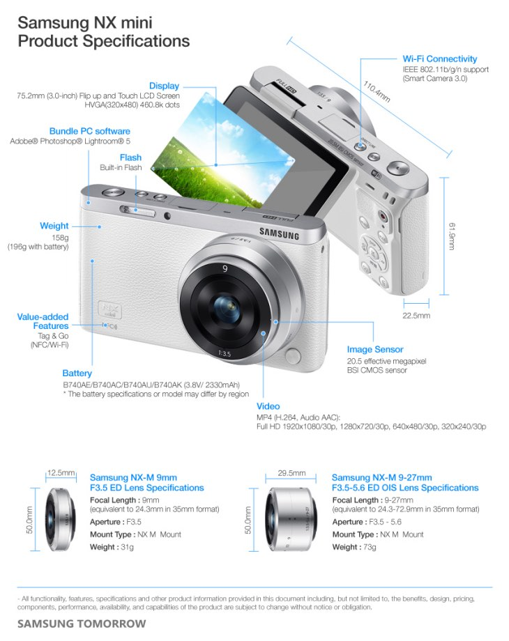 Samsung NX Mini Smart Camera specs