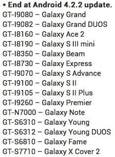 Samsung's list of supported Android 4.2.2 devcies