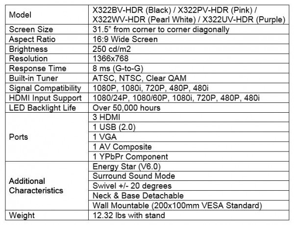 Sceptre 32-inch Color Series HDTV specs and price