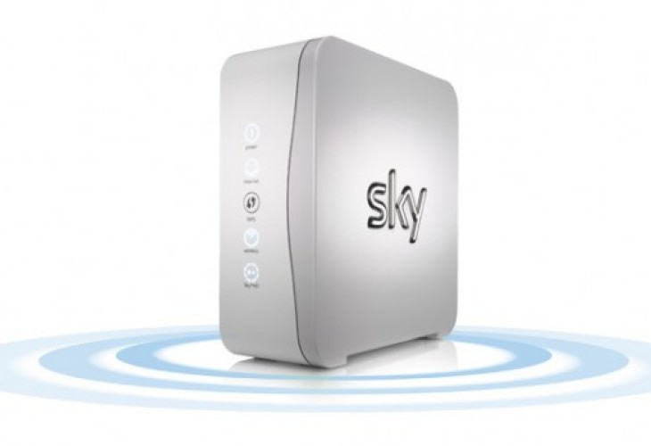 Sky broadband and phone down