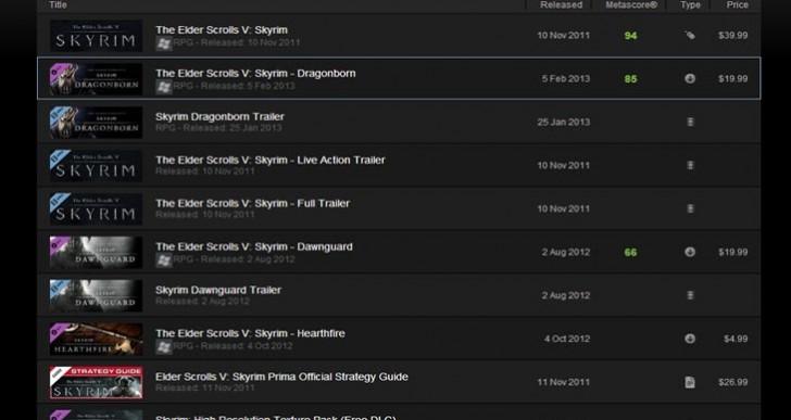 Skyrim DLC 4: Summerset rumors debunked