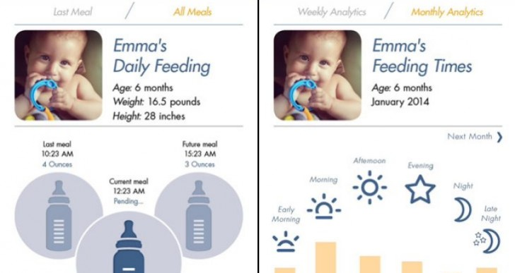 Sleevely improves baby feeding habits via Bluetooth