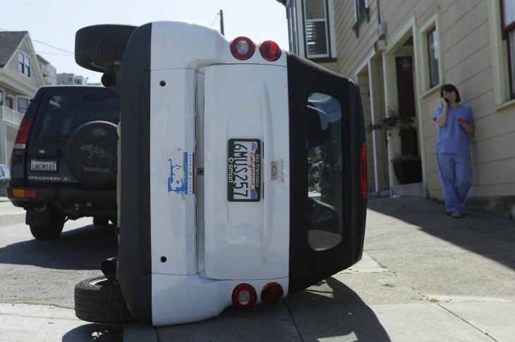 Smart Car tipping