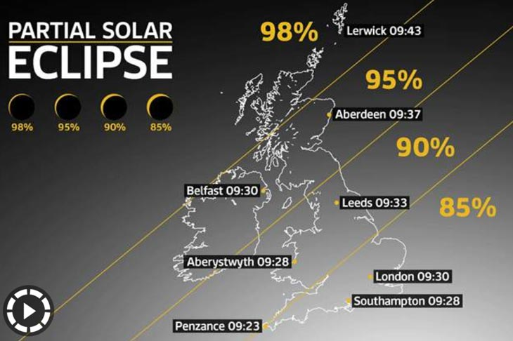 Technology for next solar eclipse in 2026