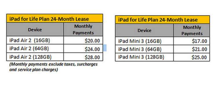 Sprint iPad for Life Plan