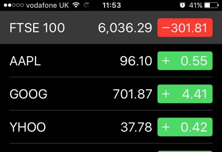 Stocks affected by Brexit on your iPhone