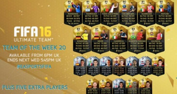 FIFA 16 TOTW 20 lineup confirmed with Firmino, Dele Alli