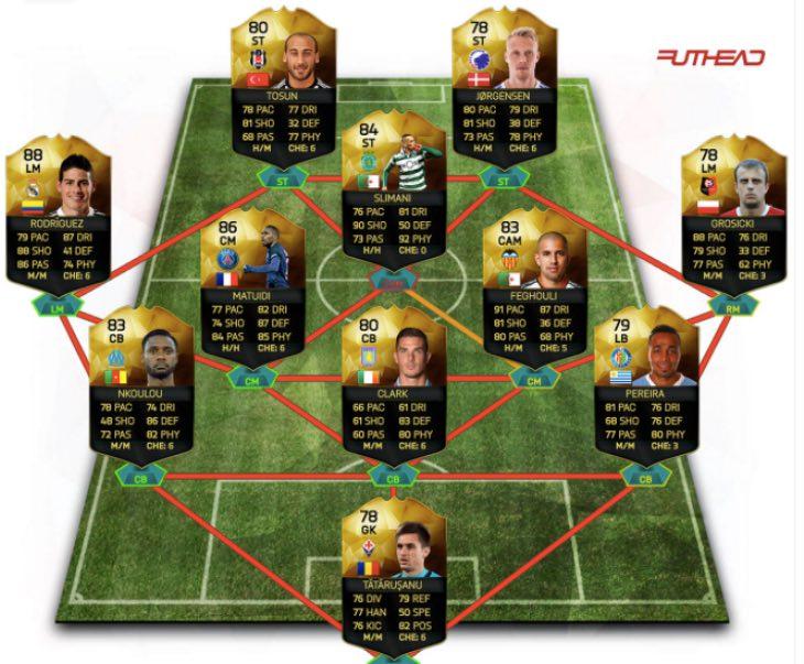 TOTW-29-predictions-fifa-16