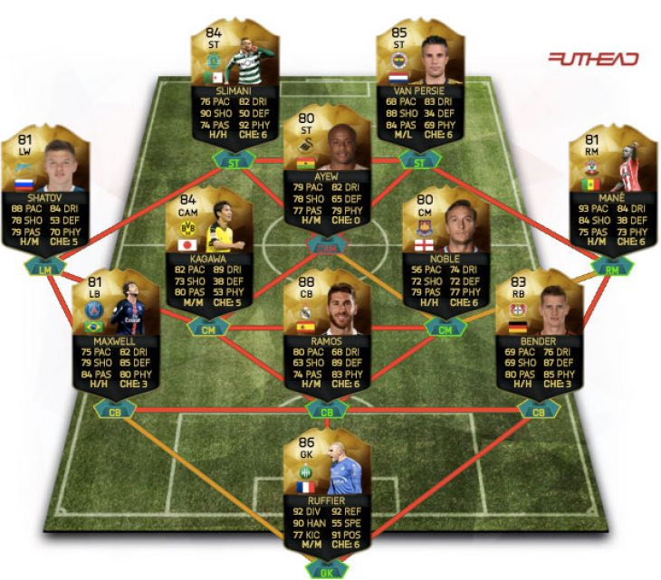 TOTW-34-predictions