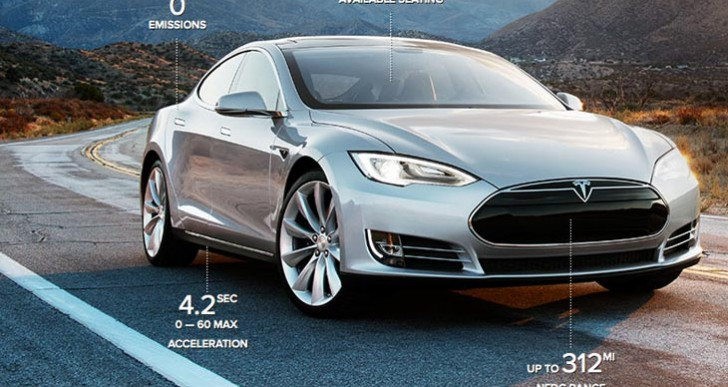 Tesla Model S UK price and release date