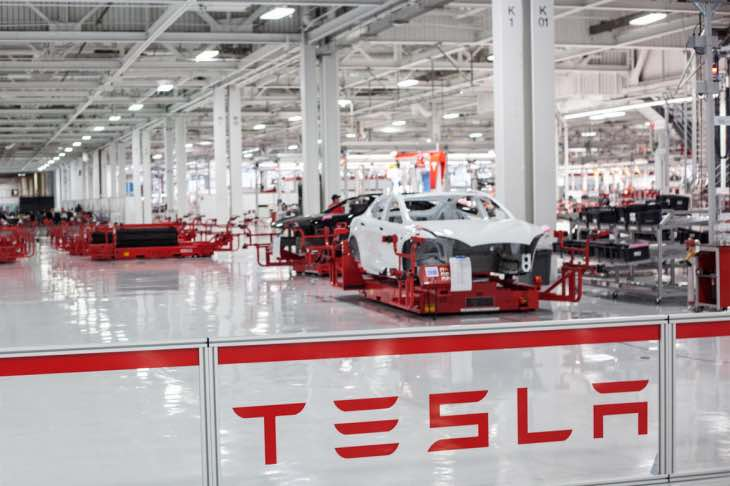 Tesla Motors ambitious roadmap