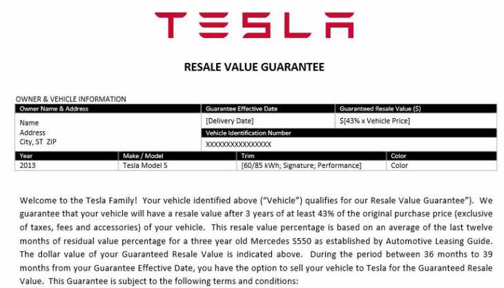Tesla Resale Value Guarantee