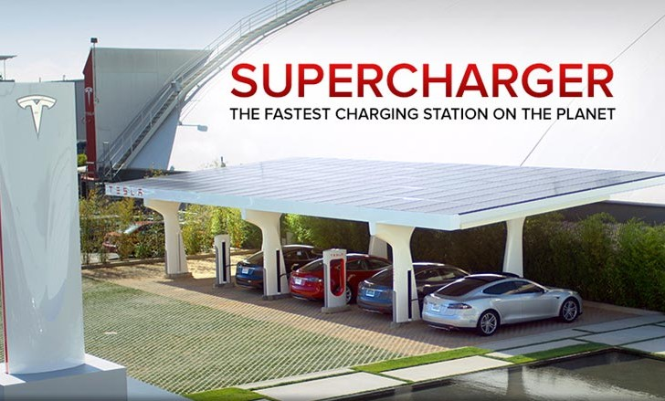 Tesla Superchargers in Europe on map