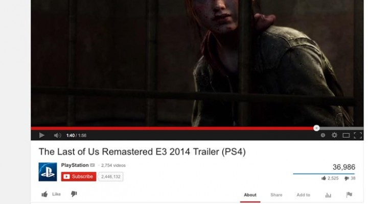 The Last of Us Remastered in strange PS4 release date