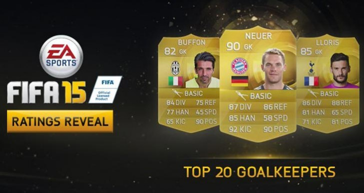Top FIFA 15 keepers with Hart, Neuer, Cech & Lloris