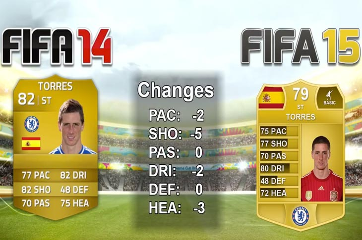 Torres-fifa-15-player-downgrade
