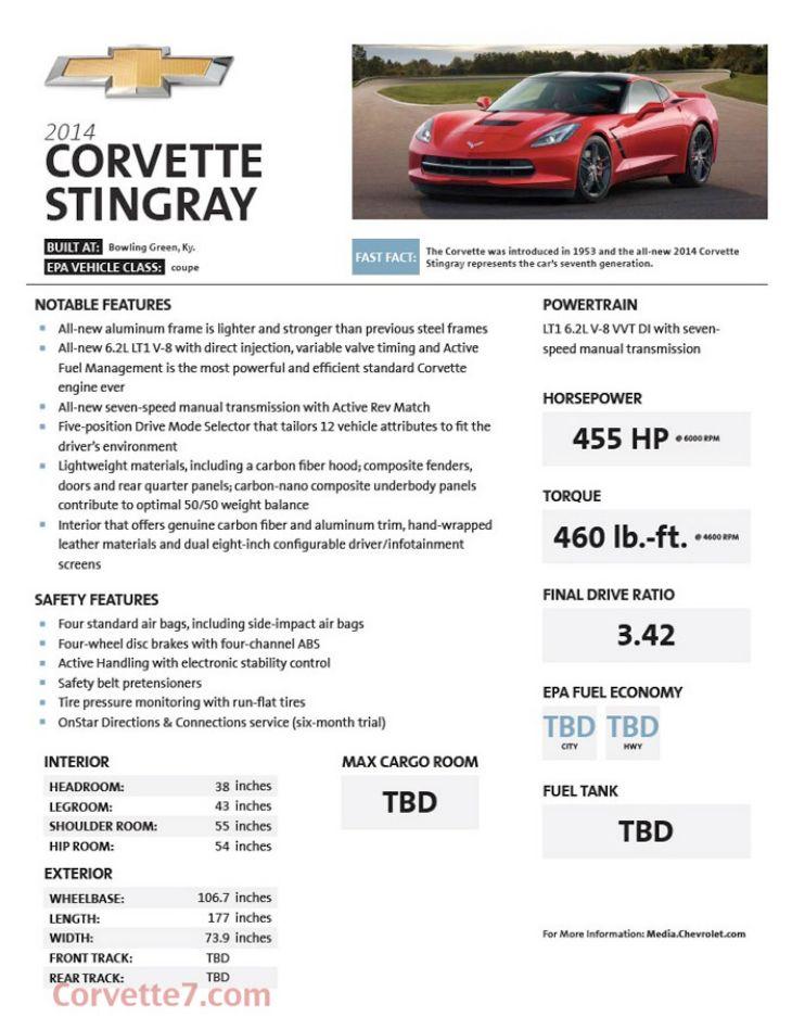 Uninspiring 2014 Corvette Stingray lacks horsepower