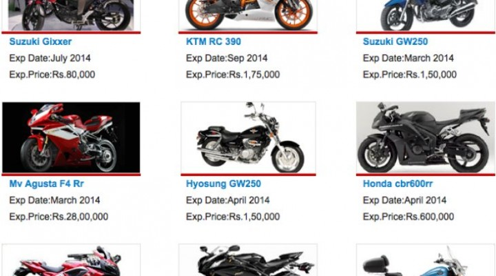 Upcoming bikes in India for 2014 and 2015