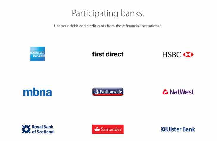 Updated Apple Pay UK bank list