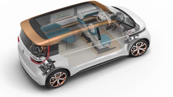 VW Budd-e release