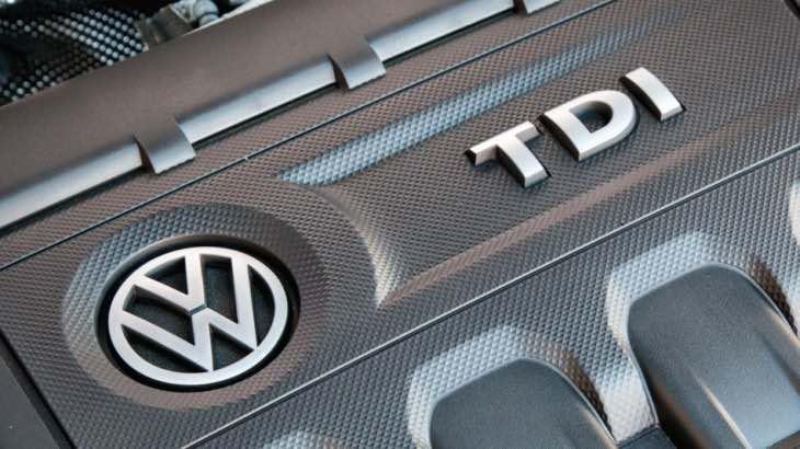 VW scandel