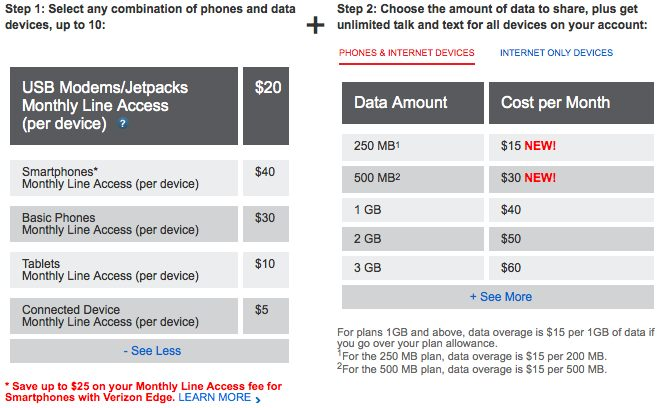 Verizon Jetpack 4G LTE MiFi plans