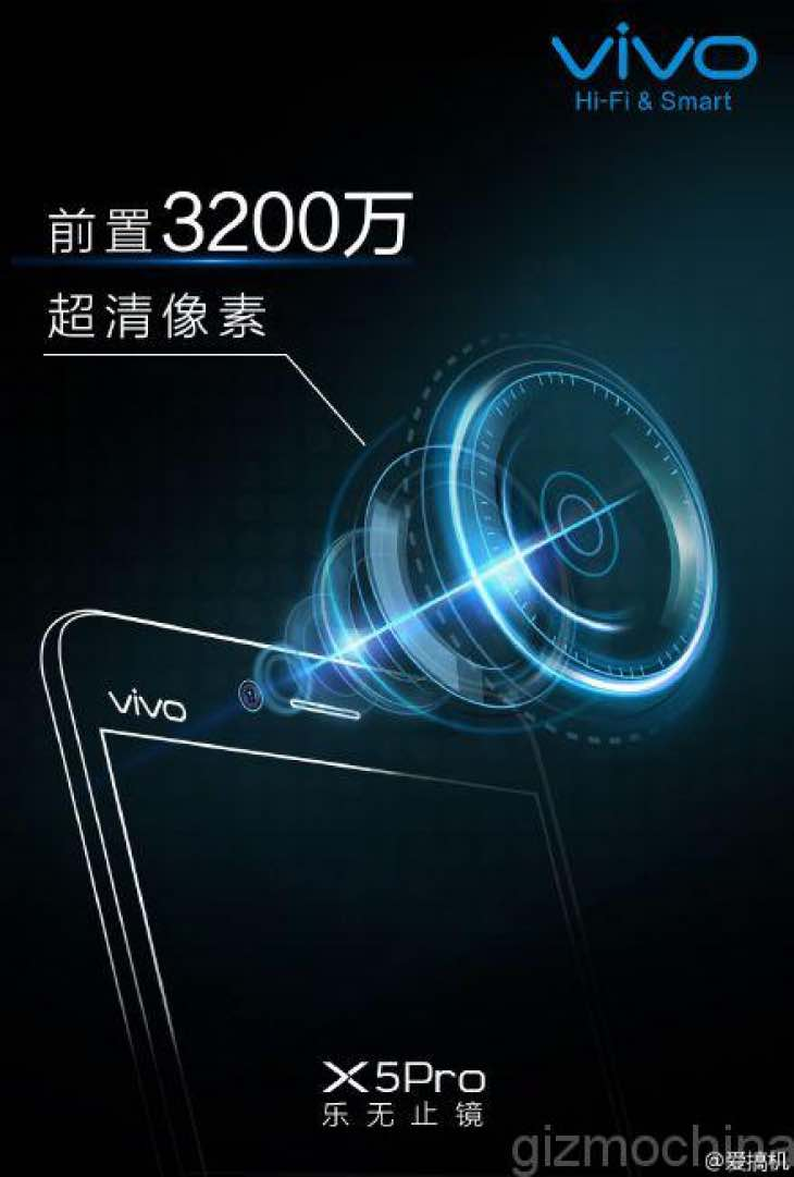 Vivo X5 Pro features