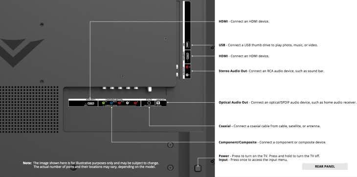 vizio-d32hnx-e1-32-inch-review