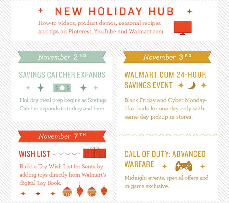 Walmart-24-hour-early-Cyber-Monday-sale
