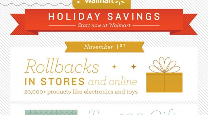 Walmart 24-hour early Cyber Monday sale starts soon