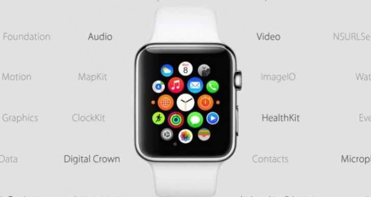 WatchOS 2.0.1 release desired for native apps fix