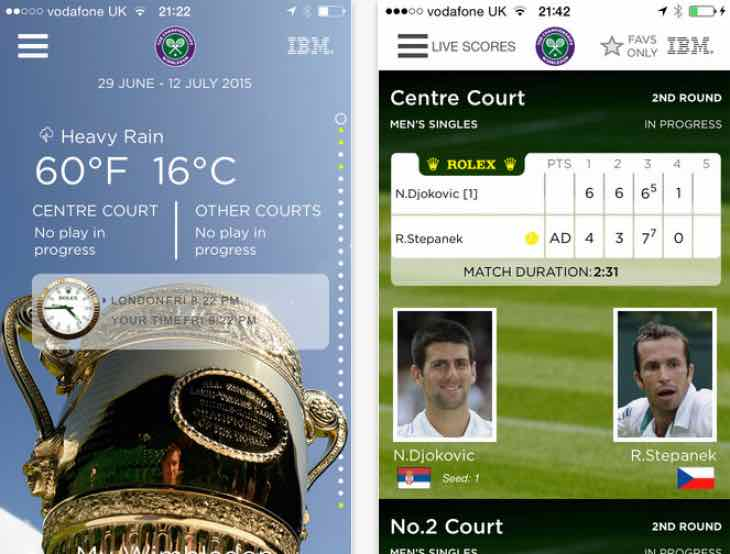 Wimbledon 2015 live scores