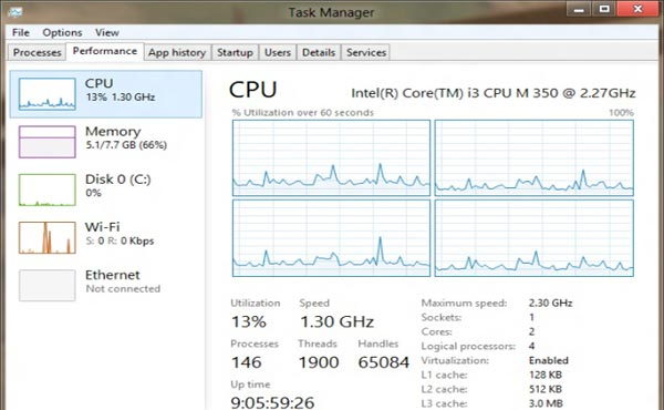 Windows 8 Task Manager review