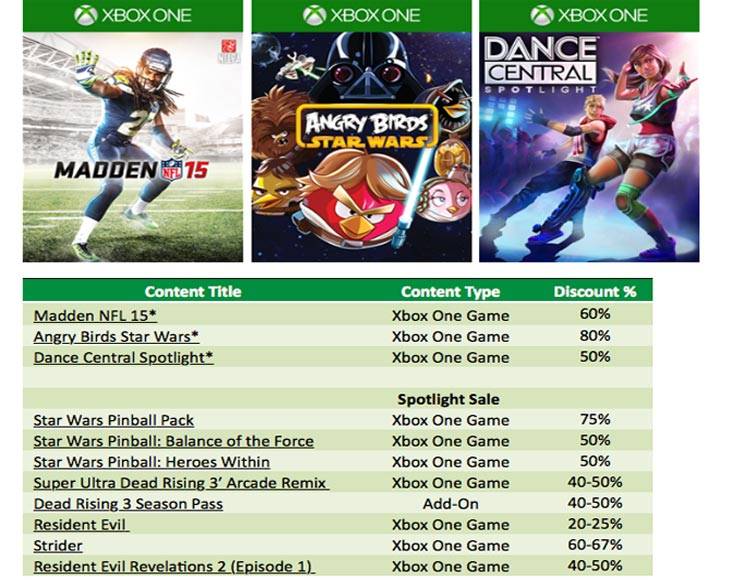 Xbox-One-Deals-with-Gold-until-May-4