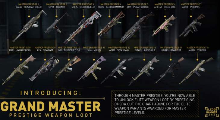 advanced-warfare-grand-master-prestige-loot-weapons