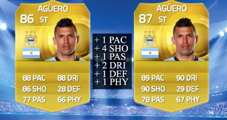 aguero-fifa-15-january-upgrade