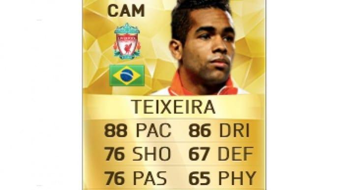 Alex Teixeira FIFA 16 stats impressive for LFC transfer