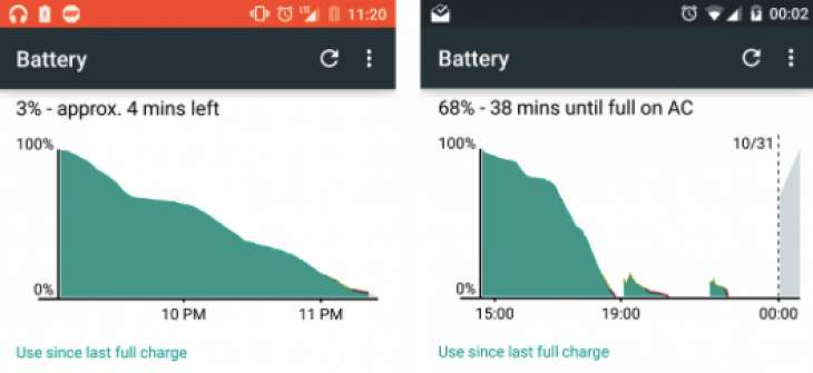 android-5.0-battery-life-drain