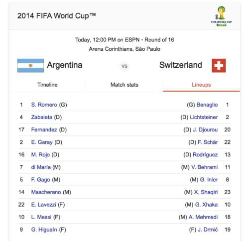argentina-vs-switerland-lineups