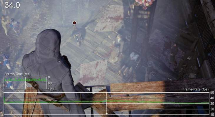 assassins-creed-unity-problems